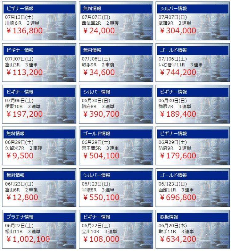 bank_実績