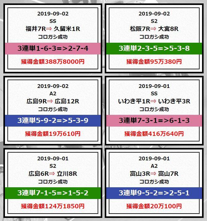 競輪チャンネル_実績